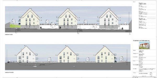 Ansicht Häuser